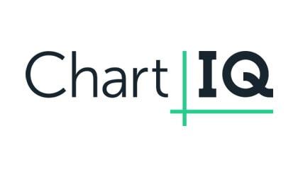 chart-iq